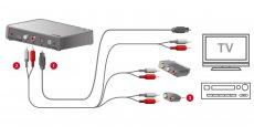 Signia - StreamLine TV Streamer