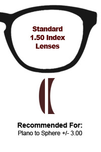 64a5aff65a7 Guide to choosing prescription lenses