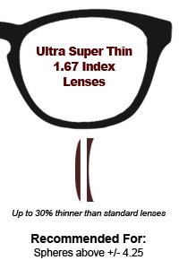 1.67 Ultra Super Thin Lenses