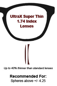 1.74 UltraX Super Thin Lenses