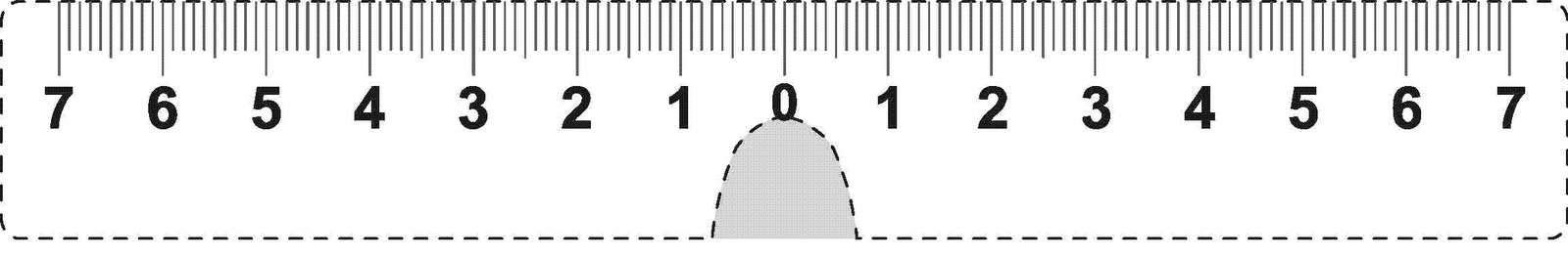 Canny image within printable pd ruler