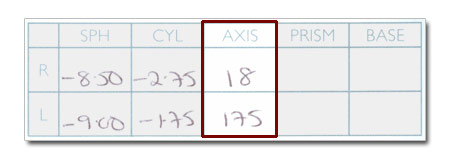 c3a92f3a39 The AXIS is only present if there is a value in the CYL box